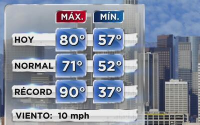 Cielo despejado, temperaturas altas y fuertes vientos para este martes e...