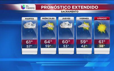 Sacramento seguirá con lluvia y nieve