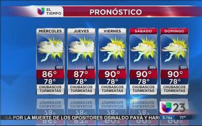 Condiciones del Tiempo: 18 de junio