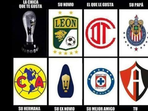 Las redes sociales se burlaron del empate de Chivas, la goleada del Am&e...
