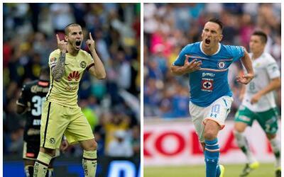 Clásico joven Apertura 2015, seis puntos de disntancia entre América y C...