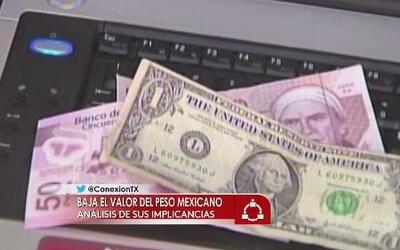 Efectos de la pérdida de valor del peso mexicano
