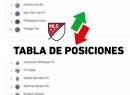 Tabla de posiciones imagen genérica MLS