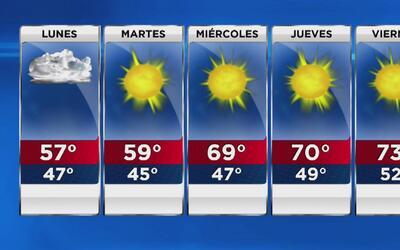 Cielo nublado y temperaturas bajas para este lunes en Los Ángeles