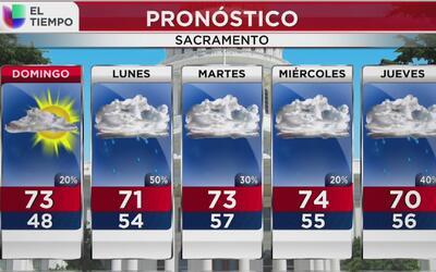 Posibles precipitaciones habrá este fin de semana en sacramentos