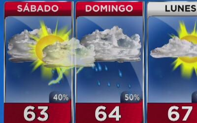 Pronóstico: saque el paraguas si está en Los Ángeles