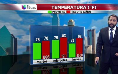 El tiempo: de récord de calor a inundaciones