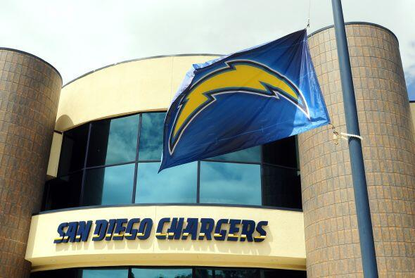 33. SAN DIEGO CHARGERS  Valor: $920 millones.  Dueño: Familia Spanos.
