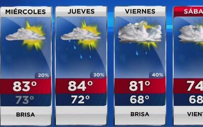 Cielo mayormente despejado y vientos para este miércoles en Miami