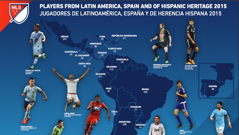 La MLS con Herencia Hispana