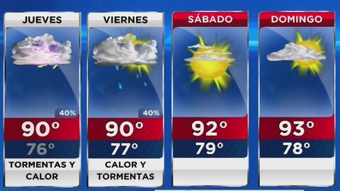 Cielo nublado, tormentas y mucho calor para este jueves en Miami