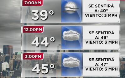 Cielo nublado y temperaturas altas para este viernes en Nueva York