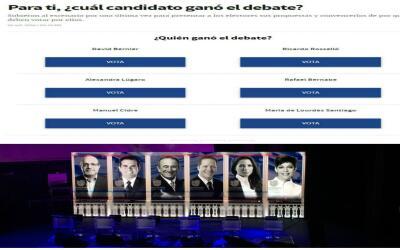¿Qué candidato ganó el debate #Convenceme?