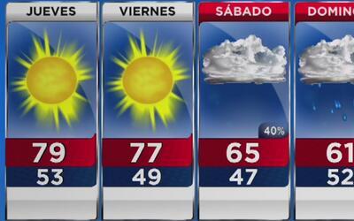 Tiempo: Día de Acción de Gracias soleado y con ambiente fresco en Los Án...