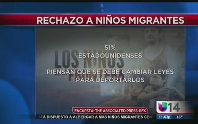 La mayoría de los estadounidenses rechaza a los niños migrantes