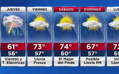 Alerta por fuertes vientos, lluvia y tormentas eléctricas este jueves en...