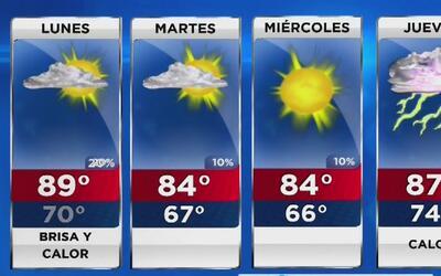 Día cálido y con baja probabilidad de lluvia para este lunes en Miami