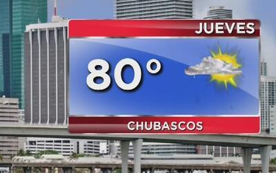 Cielo mayormente nublado y probabilidad de lluvias para este jueves en M...