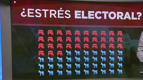 Estrés electoral, ¿qué es y por qué se produce?