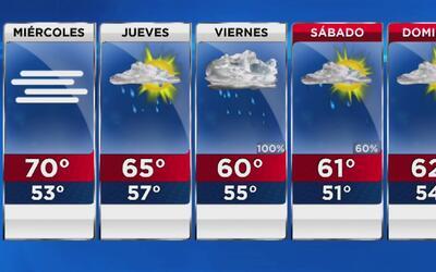 Cielo nublado, pero con temperaturas cálidas este miércoles en Los Ángeles