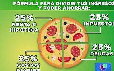 Paga tus deudas y ahorra dinero con la 'Técnica de las pizzas'