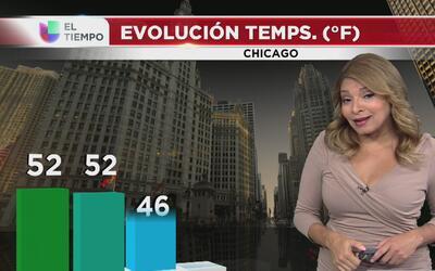 El Tiempo en Chicago: pocas nubes y sin lluvias para este domingo 23 de...