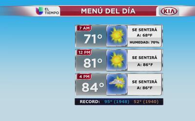 Nueva York tendrá un jueves muy soleado