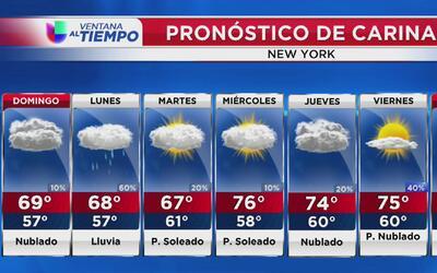 Mucha nubosidad en nuestra área para este domingo 28 de mayo