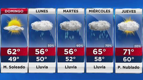 ¿Seguirá la lluvia durante el fin de semana en Nueva York?