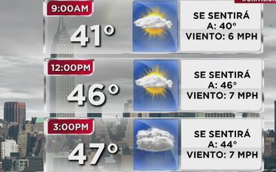 Cielo nublado y probabilidad de lluvia al caer la tarde de este martes e...