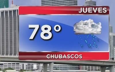 Disminuye la probabilidad de lluvias fuertes, pero se mantiene el cielo...