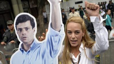 Cronología de eventos que llevaron al juicio de Leopoldo López