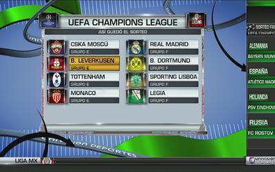 El análisis completo de la nueva edición de la Liga de Campeones