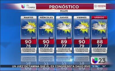 Condiciones del Tiempo: 10 de junio