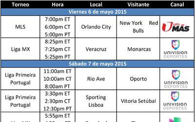 Fútbol por tv Semana 5-3 al 5-8