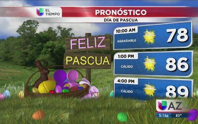 Condiciones del Tiempo para el Día de Pascua