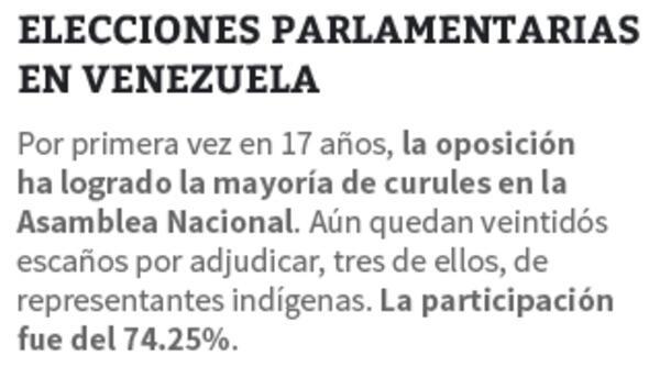 La oposición logra una contundente victoria en Venezuela infografia%20co...
