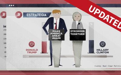 September 22nd update: Can you imagine being able to predict how latinos...
