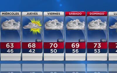 Se mantienen las bajas temperaturas y el cielo nublado este miércoles en...