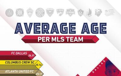 edades MLS