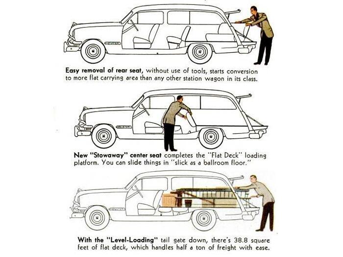¿Quién recuerda a la station wagon? 1950_ford_country_squire_advertiseme...