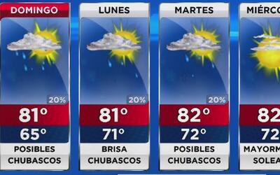 Se esperan chubascos para este domingo 26 de febrero en Miami