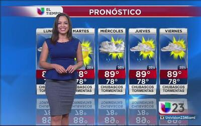 Condiciones del Tiempo: 16 de junio