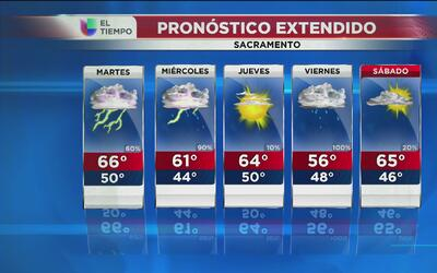 Las lluvias regresan a Sacramento