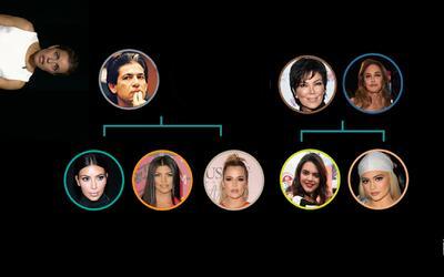 Éste es el (enredado) árbol genealógico las Kardashian, el clan familiar...