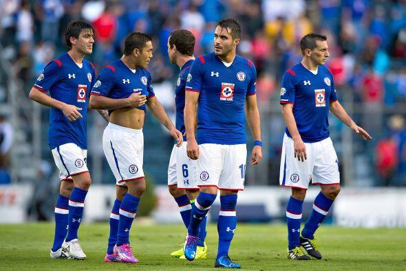Cruz Azul no vive su mejor torneo en cuestión de cosecha de resul...
