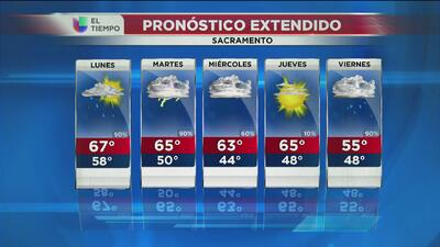 Llega la primavera con precipitaciones a Sacramento