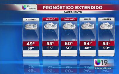 Sacramento se prepara para las tormentas invernales de este fin de semana