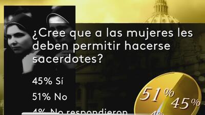 Conoce los resultados de la histórica encuesta de Univision de la iglesi...