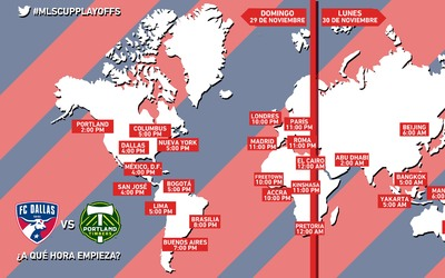 Horarios FC Dallas vs Portland Timbers